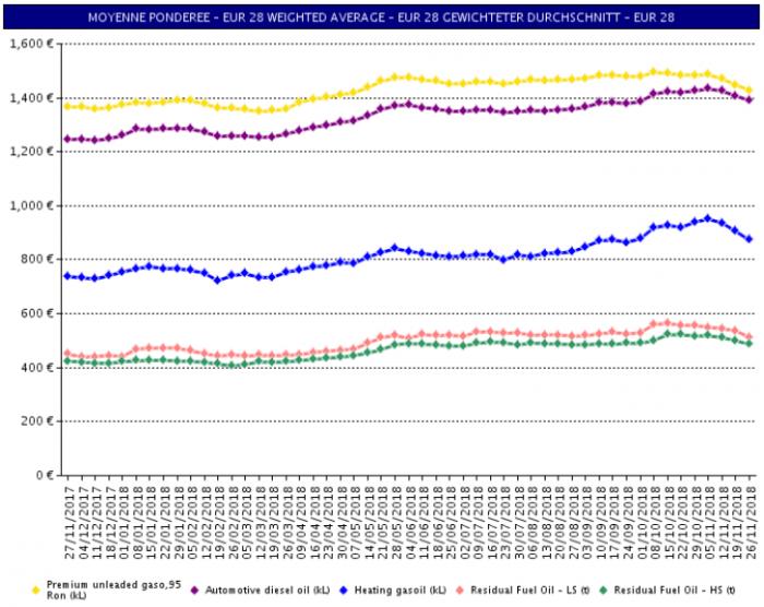Variación de precios en los países miembros de la UE